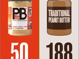 ~pb fit Peanut Butter Powder