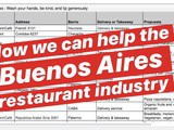 Buenos Aires restaurants in the coronavirus days: what we can do to help, and a running list of spots open for delivery and takeaway
