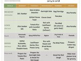 Plan Your Weekly Meals | Meal Planners